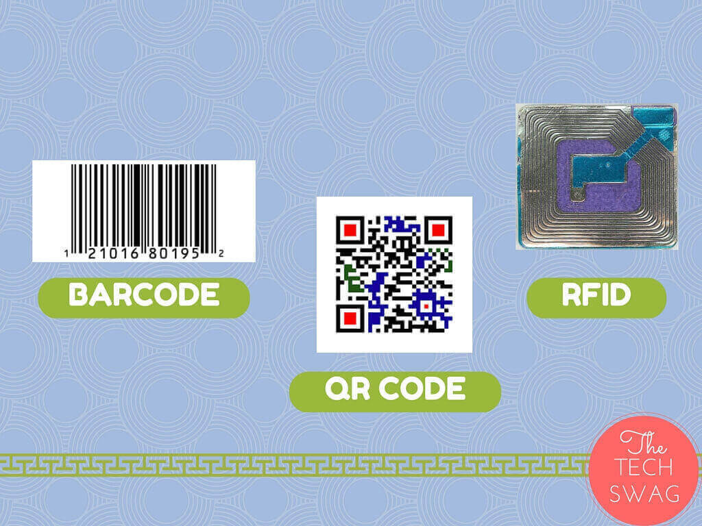 Barcode ,QR Code and RFID