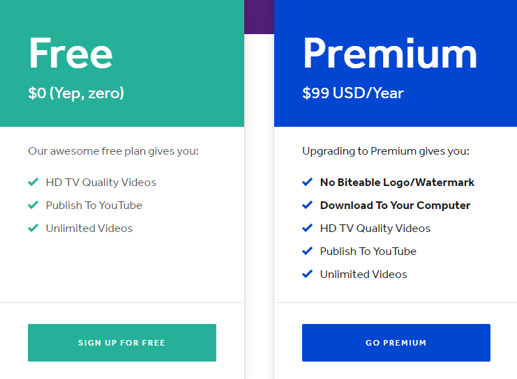Biteable Pricing