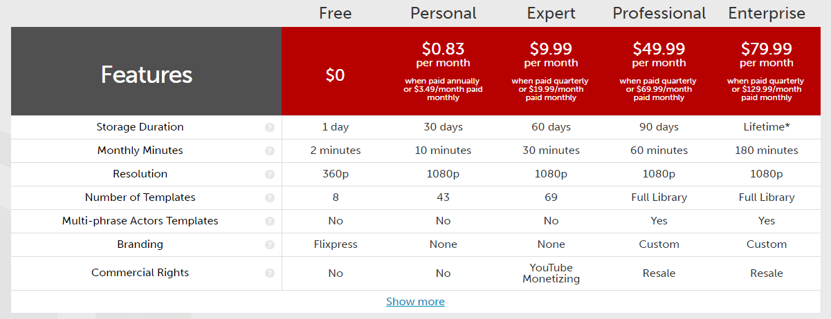 Flixpress Pricing