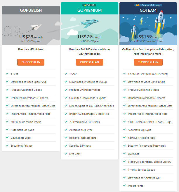 GoAnimate Pricing
