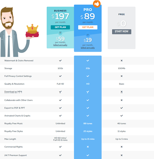 Powtoon Pricing