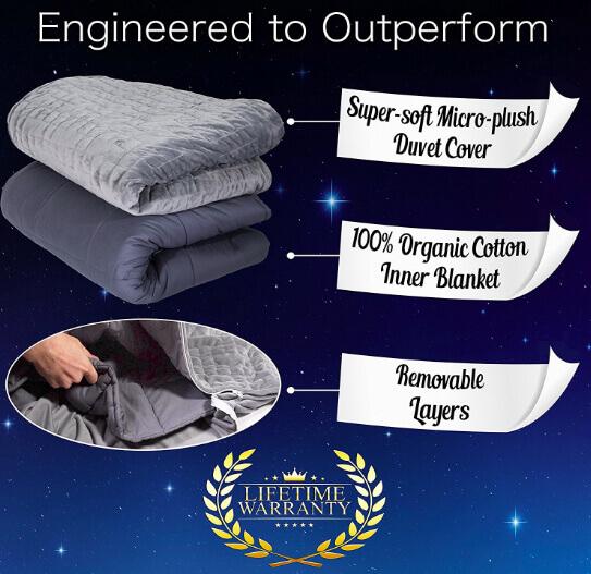 best-weighted-blanket-2018