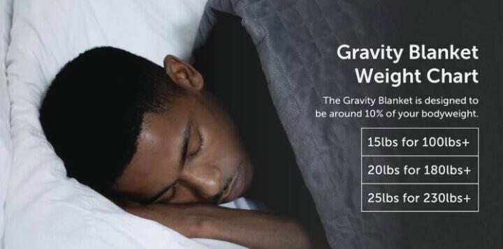 Gravity-Blanket-Weight-Chart