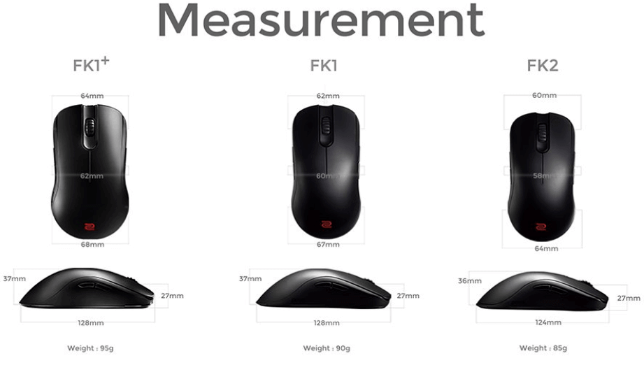 zowie-measurement