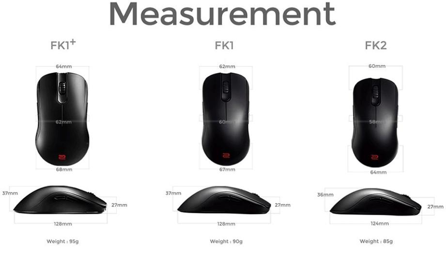 zowie-measurement