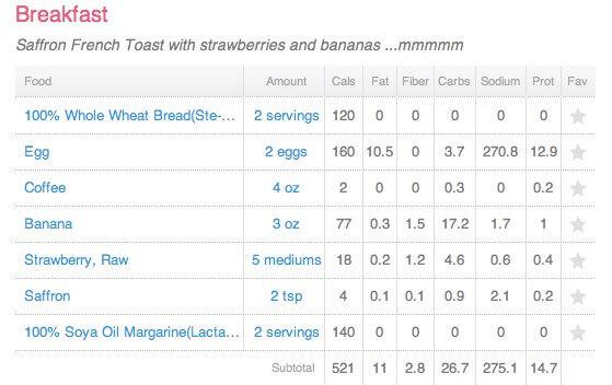 fitbit-breakfast-tracking